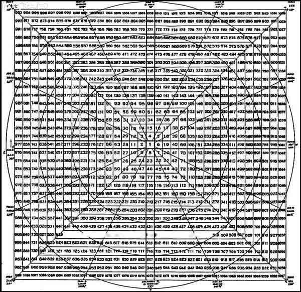 kniga-ganna-master-chart-unvelied