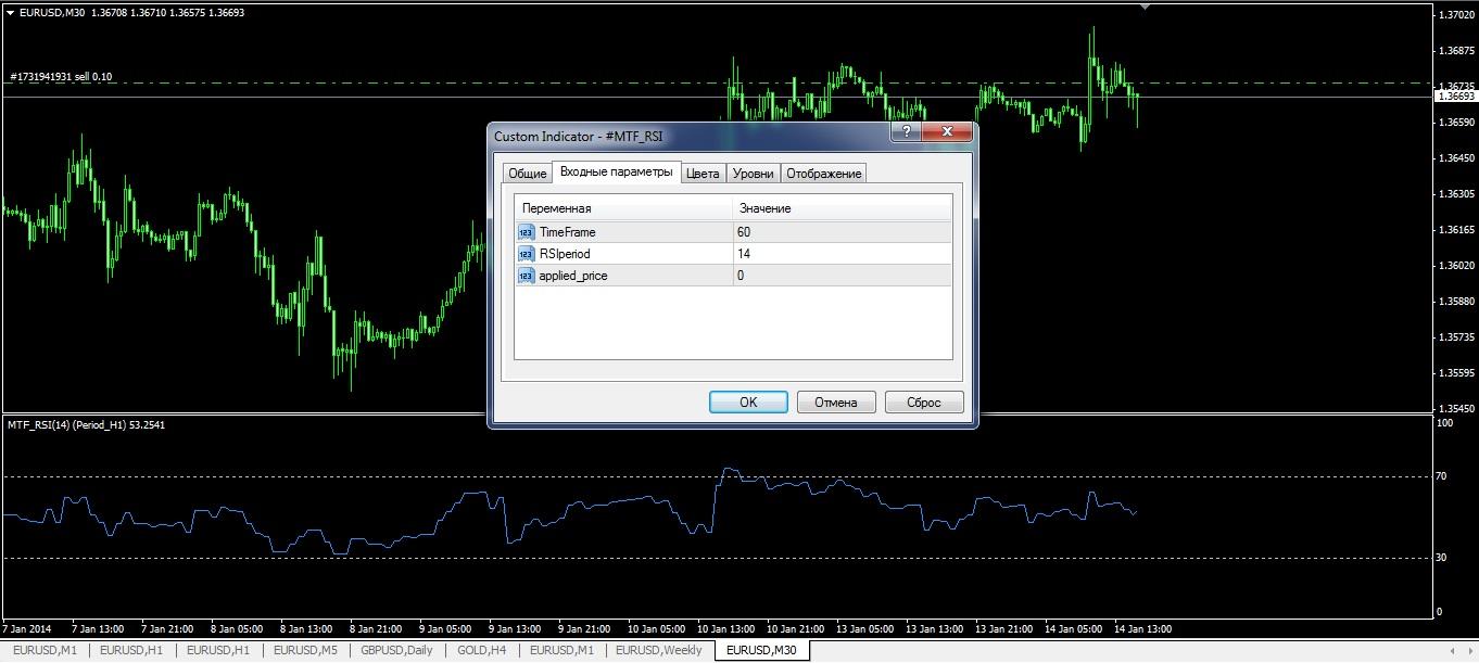 indicatori-forex-besplatno-mtf-RSI